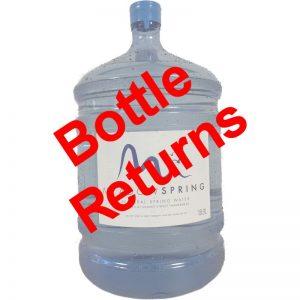 Meadow Spring 18-9 litre empty bottles